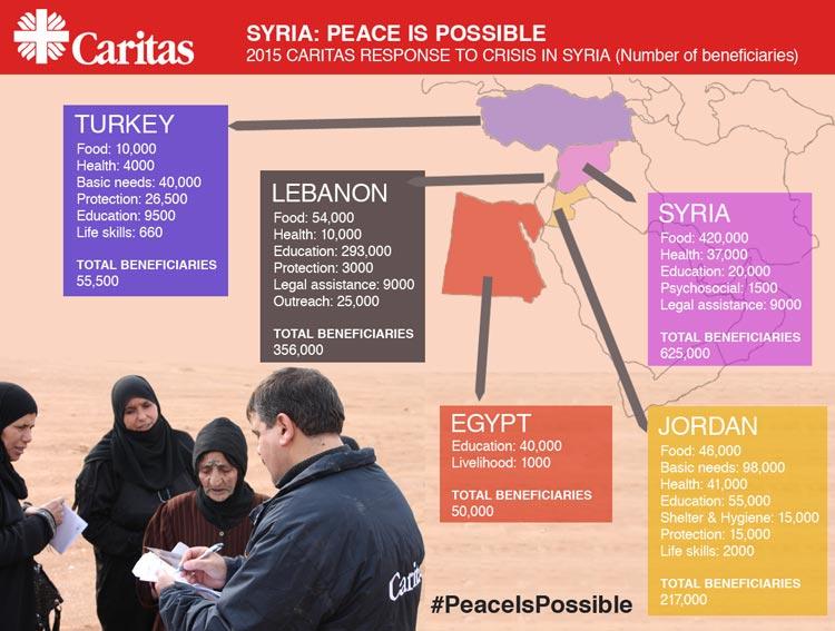 2015SyriaPeace