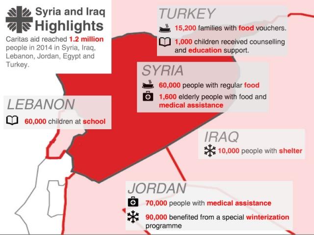 SyriaFourYearsOption2