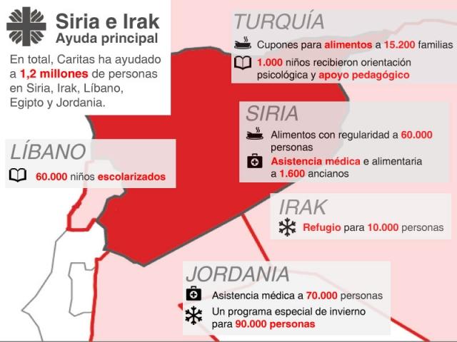 SyriaFourYearsOption2ES