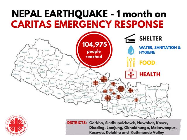 NEPAL EARTHQUAKE INFO 1
